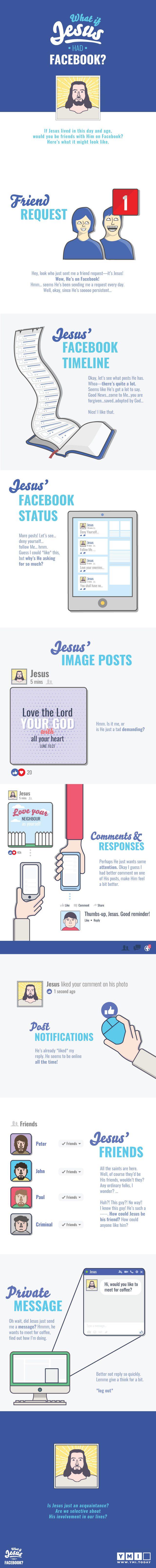 What-if-Jesus-had-facebook-(full-image)