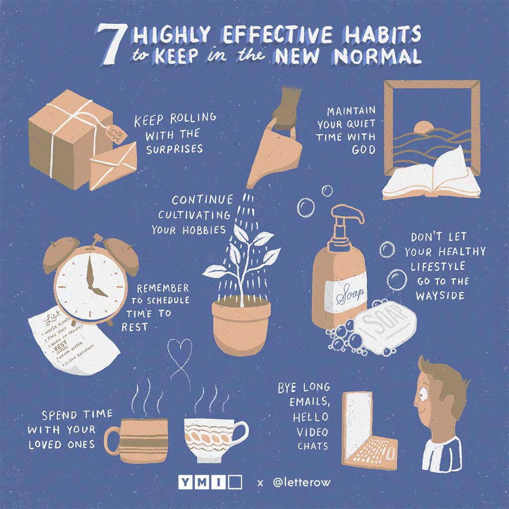7 Highly Effective Habits