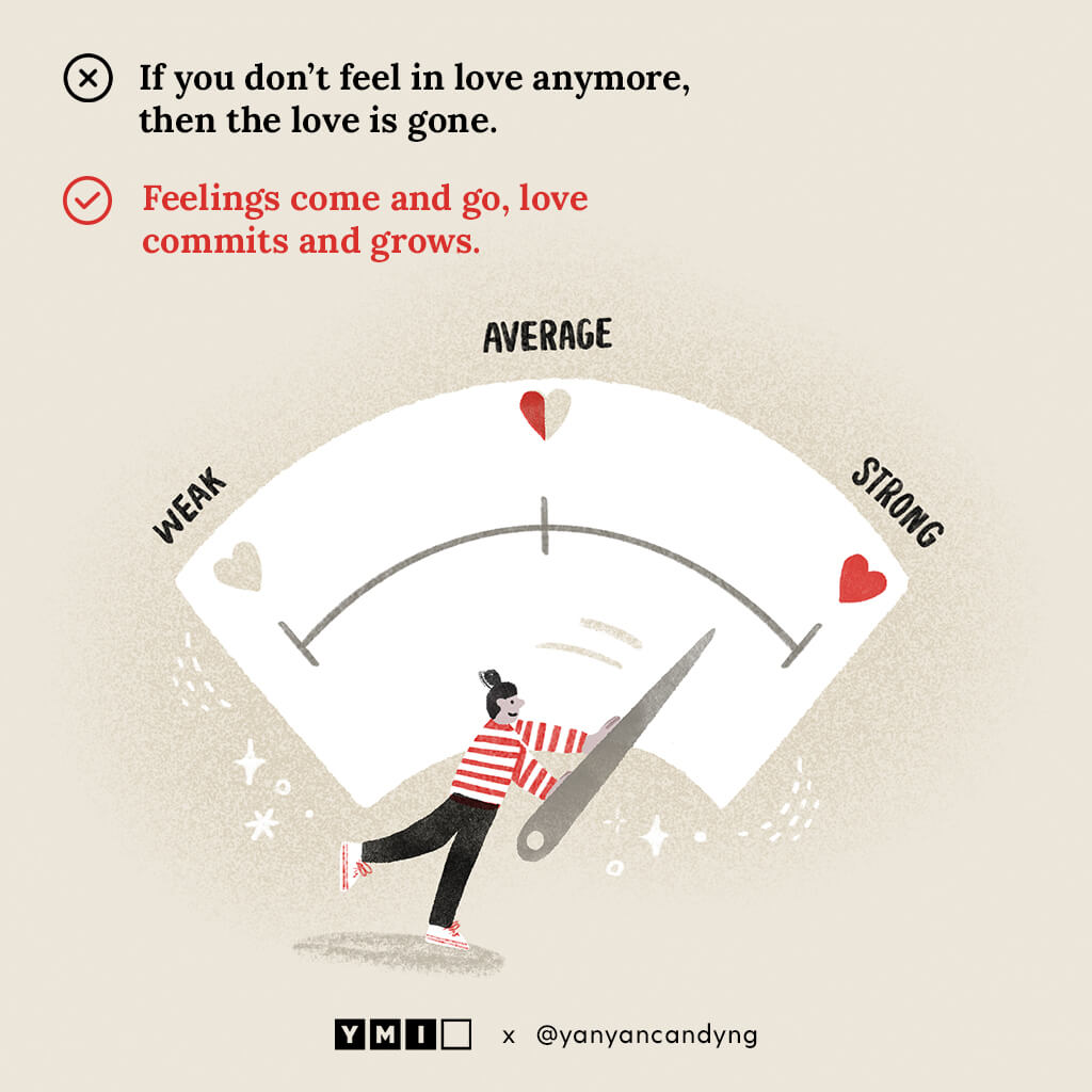 Image of a love dial